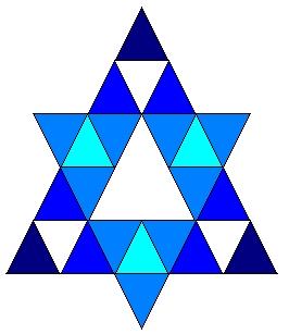 Zusammenzählen der Dreiecke